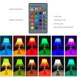 E27Variateur d'intensité LED RGB Ampoule Lampe Bougie Spot 5W Télécommande IR 16couleurs de la marque CLKJCAR image 2 produit