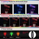 eclairage pour plante TOP 14 image 1 produit
