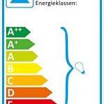 etc-shop Ventilateur de Plafond Á LED 9W lumière luminaire éclairage Interrupteur télécommande de la marque etc-shop image 2 produit