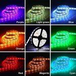 Guaiboshi Ruban LED Étanche 5M Bande LED 5050 RGB Guirlande Lumineuse avec IR Télécommande + 12V 3A Sélection de couleurs Stripes Set Flexible Extensible DIMM Bar pour maison, jardin, décoration [Classe énergétique A +] de la marque guaiboshi image 1 produit