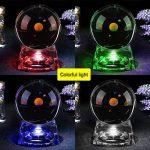 lampe avec liquide TOP 9 image 1 produit