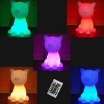 lampe cube TOP 1 image 3 produit