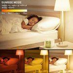 lampe de couleur TOP 9 image 4 produit