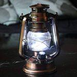 lampe deco led TOP 0 image 3 produit