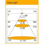 lampe liseuse flexible TOP 13 image 2 produit