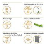 lampe thérapeutique TOP 4 image 3 produit