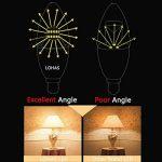 Le comparatif pour : Bougie led TOP 0 image 2 produit