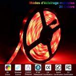 Led Ruban, Bande LED, Soulcker Bande LED 5m 5050 Lumière RVB avec 150 LEDs, Commande Vocale, Alimentation D'énergie DC 12V, Imperméable Pour Décoration Plafond Maison Partie de la marque Soulcker image 1 produit