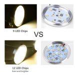 LEDGLE Lot de 3 Éclairage Sous Meuble Cuisine 6W Spot LED Lampe de Cabinet 550lm Éclairage encastré 3000K- Blanc chaud de la marque Ledgle image 2 produit