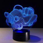 RFJJ 3D Night Light Illumination Visuelle 7 Changement de Couleur Clavier USB Touch & Smart Remote Lampe de Bureau Nice Cadeau Décor À La Maison (Big Eye Car) -vacances cadeaux de la marque RFJJ image 1 produit