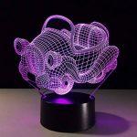 RFJJ 3D Night Light Illumination Visuelle 7 Changement de Couleur Clavier USB Touch & Smart Remote Lampe de Bureau Nice Cadeau Décor À La Maison (Big Eye Car) -vacances cadeaux de la marque RFJJ image 4 produit