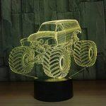 RFJJ Veilleuse 3D Illumination visuelle 7 Changement de couleur USB Clavier tactile & Smart Remote Lampe de bureau Nice cadeau Home Decor (Big Trolley) -vacances cadeaux de la marque RFJJ image 2 produit