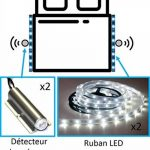 ruban led lit TOP 2 image 3 produit