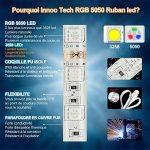 ruban led rgb 5050 5m TOP 7 image 2 produit
