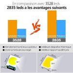 ruban led rgb 5m TOP 2 image 3 produit