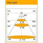 """SO-TECH® Lampe liseuse flexible """"Luminoso"""" LED Lampe de chevet DEL Lampe pour lire LED Lampe de lecture noir incl. Alimentation électrique de la marque SOTECH image 2 produit"""