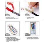 USB Ruban à LED, Sparke 3528 3m Avec 5V USB Câble et 28 Touches Télécommande Ruban à LED pour Décoration TV Moniteur Derrière, Ordinateur, etc de la marque SPARKE image 4 produit