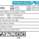 ventilateur plafond blanc avec luminaire TOP 5 image 4 produit